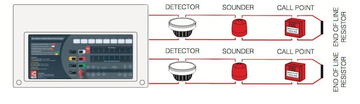 Wiring Diagram For Fire Alarm Sounder : Fire alarm wiring diagram addressable arindam bhadra